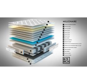 MILLIONAIRE - zsákrugós  matrac